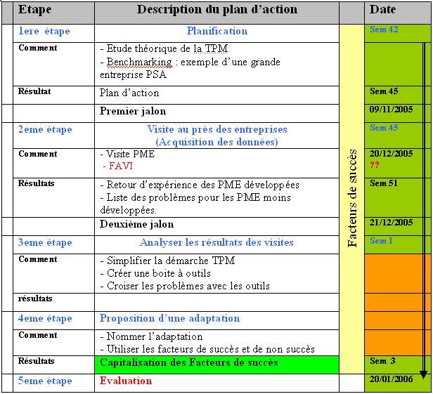 plan qualité projet pdf wettingen