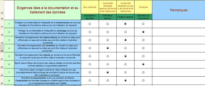 iso 17025 audit checklist pdf