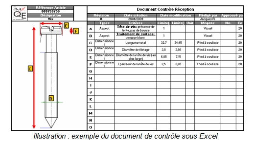 Rapport stage Legrand_Yue WANG_2009