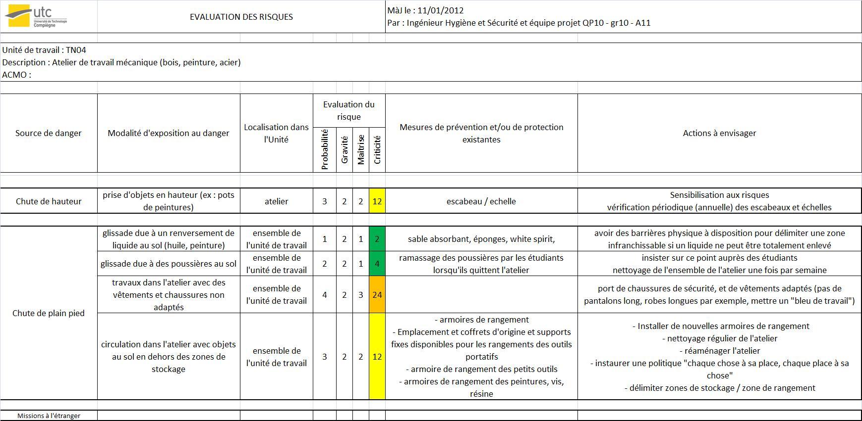 Mise a jour du document unique - Grille d evaluation des risques psychosociaux ...