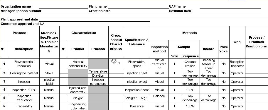 modele d u0026 39 injection de constructeur de controleur de mvc d u0026 39 autofac