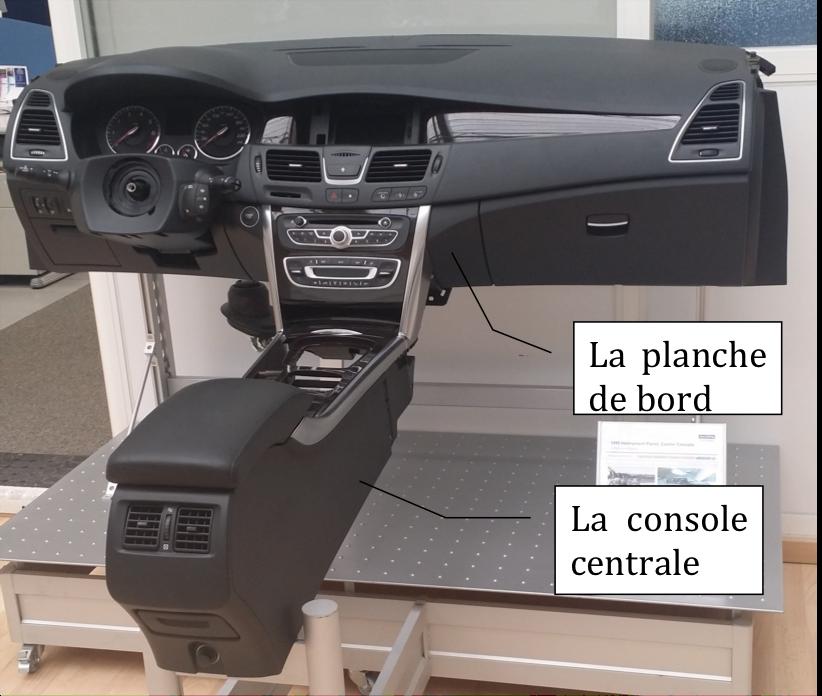 Qualit per ue d 39 un nouveau produit dans le secteur automobile - Faurecia interior systems ...