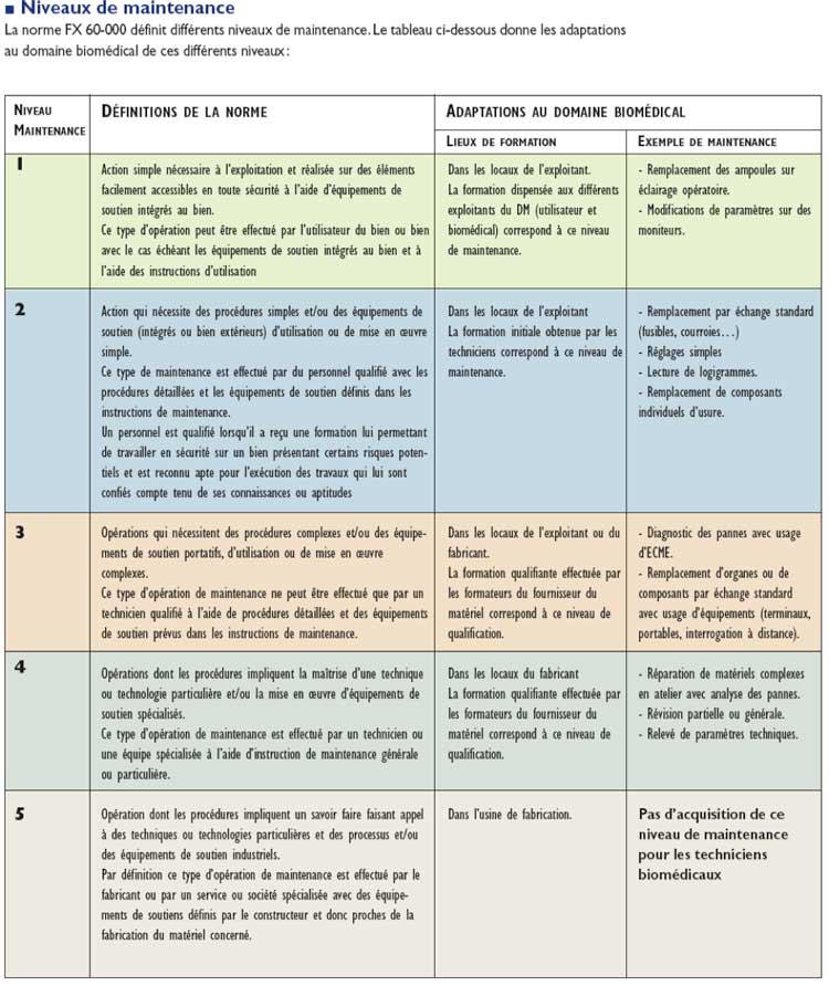exemple rapport de stage maintenance industrielle pdf
