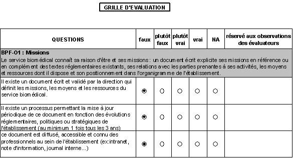Audit du service biom dical sur la base du guide des - Grille evaluation entretien embauche ...