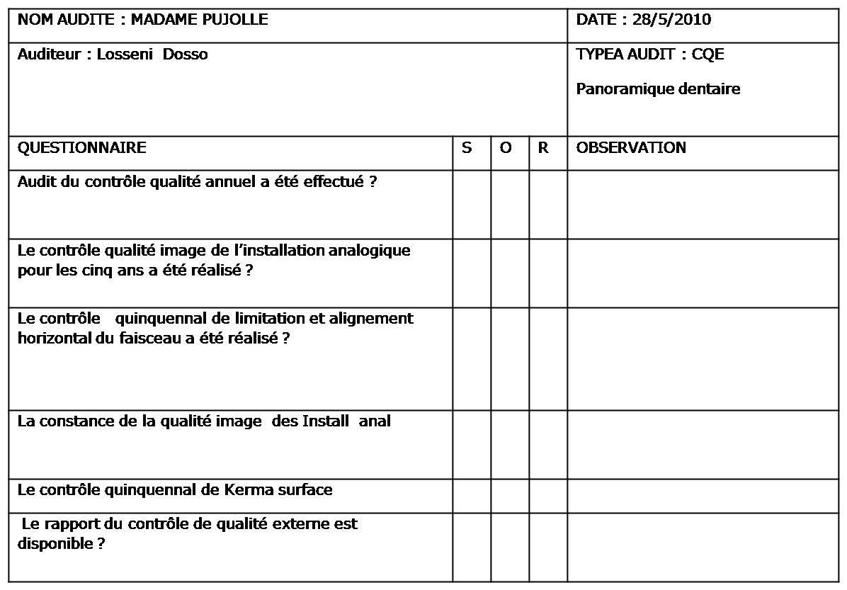 Mod 232 Le Pour 233 Diter Un Rapport En Html