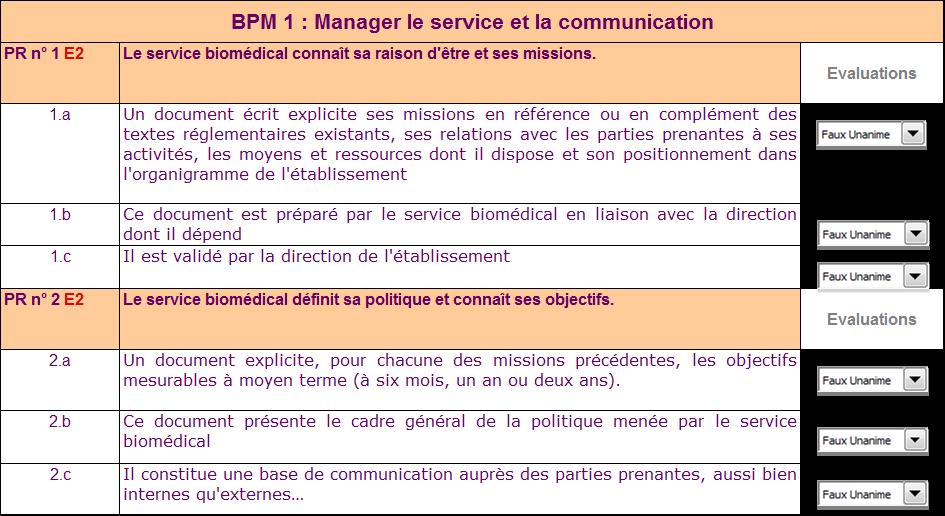 Evaluation du service biom dical par rapport au guide des bonnes pratiques v2011 - Grille d auto evaluation ...