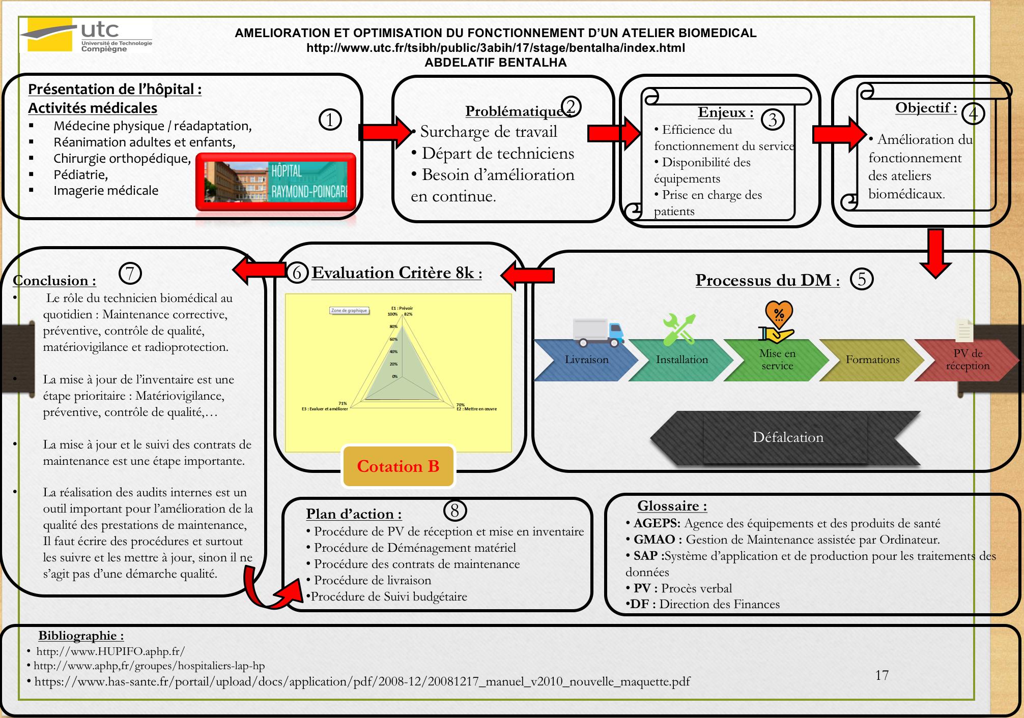 connaissance et maîtrise du périnée pdf