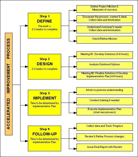 strategic planning schools thesis