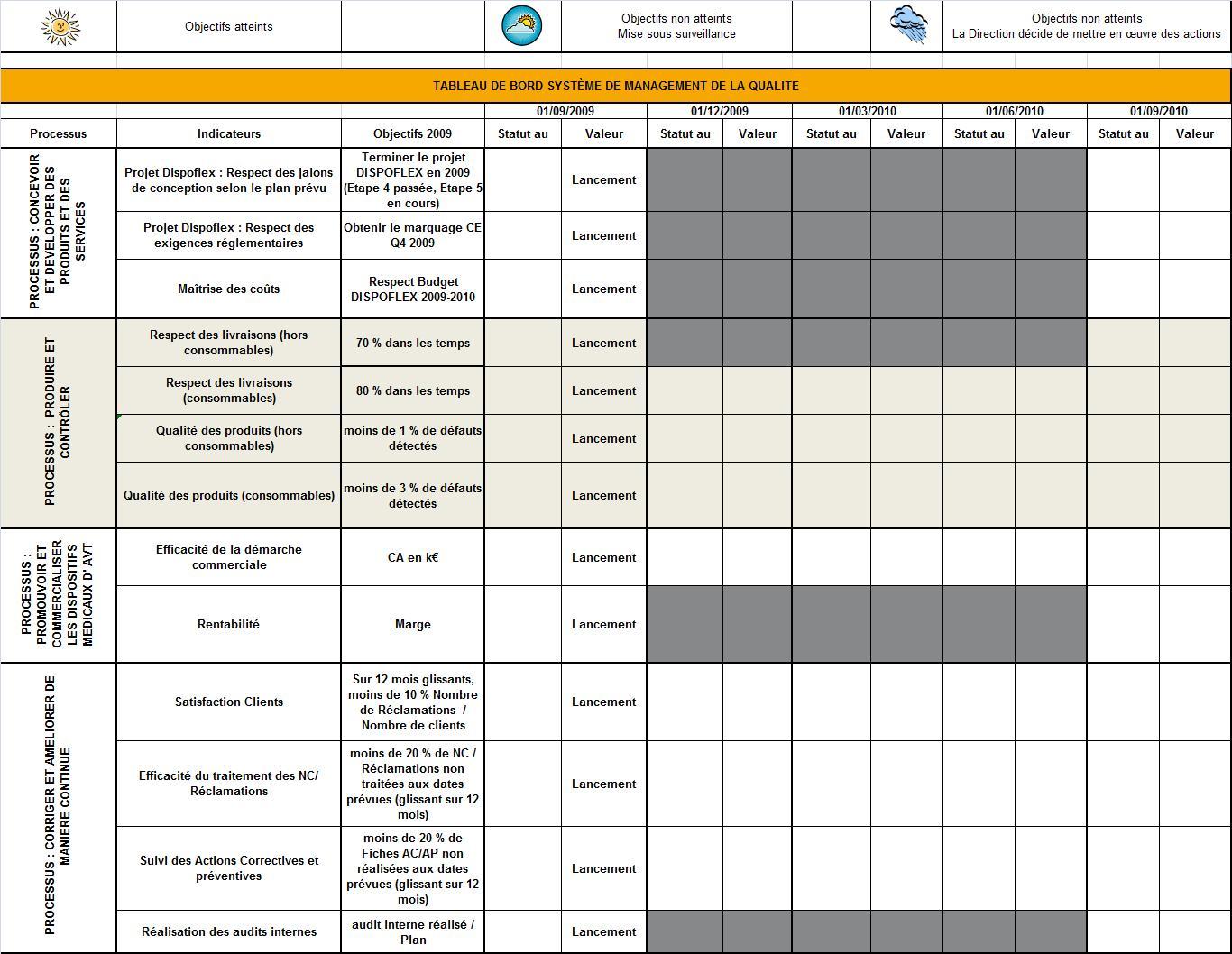 La mise en place de la certification ISO 13485 au sein d ...