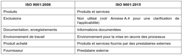 rapport audit iso 9001 version 2015