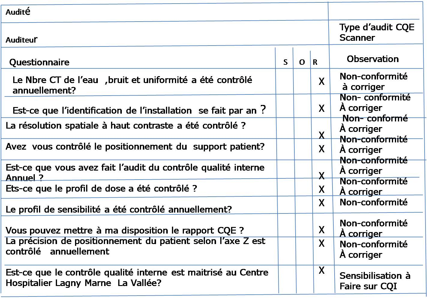 exemple planning qualite