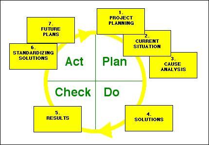 strategic planning  amp  continuous improvement in higher education    strategic planning  amp  continuous improvement in higher education  research  amp  hospitals